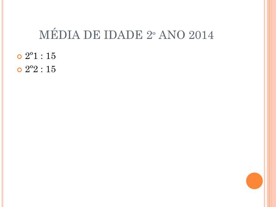 MÉDIA DE IDADE 2º ANO 2014 2º1 : 15 2º2 : 15