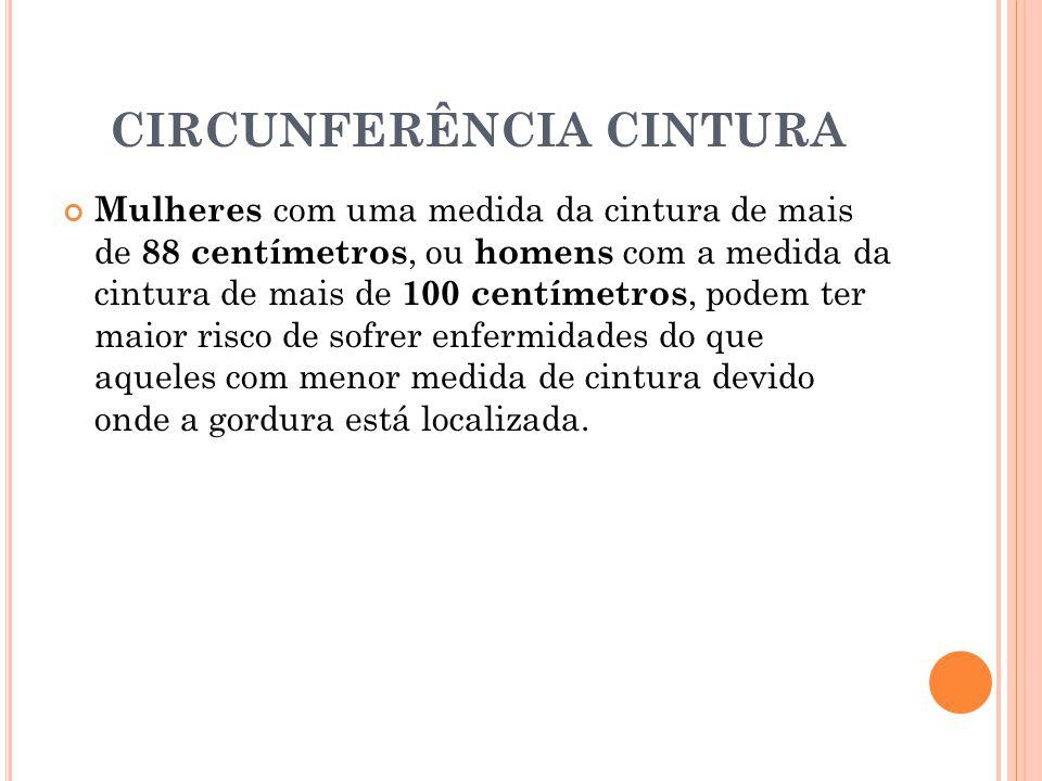 CIRCUNFERÊNCIA CINTURA