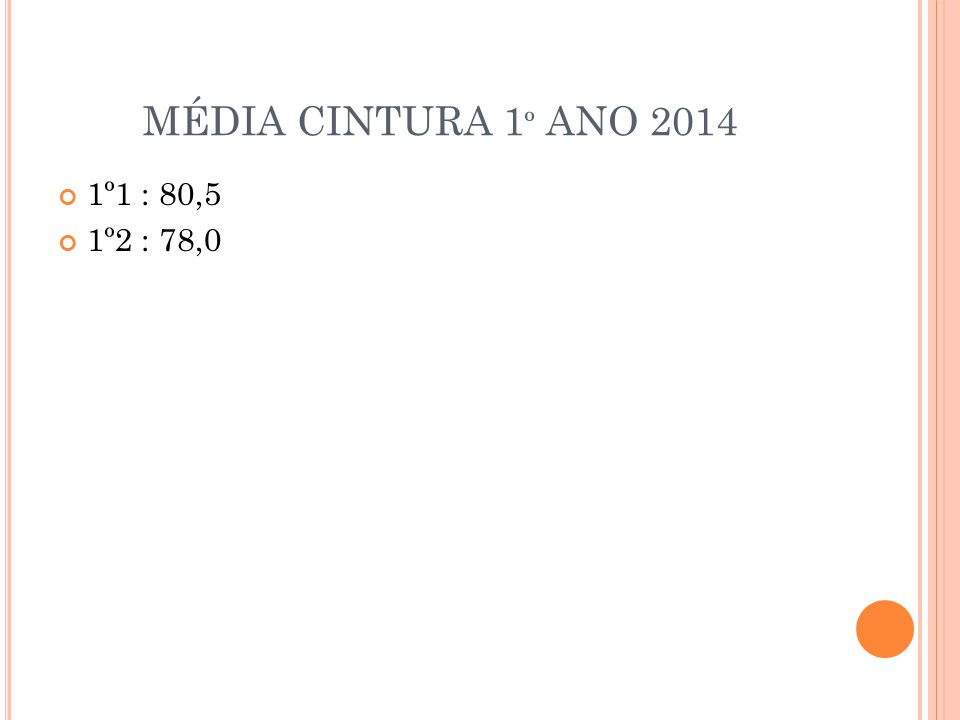 MÉDIA CINTURA 1º ANO 2014 1º1 : 80,5 1º2 : 78,0