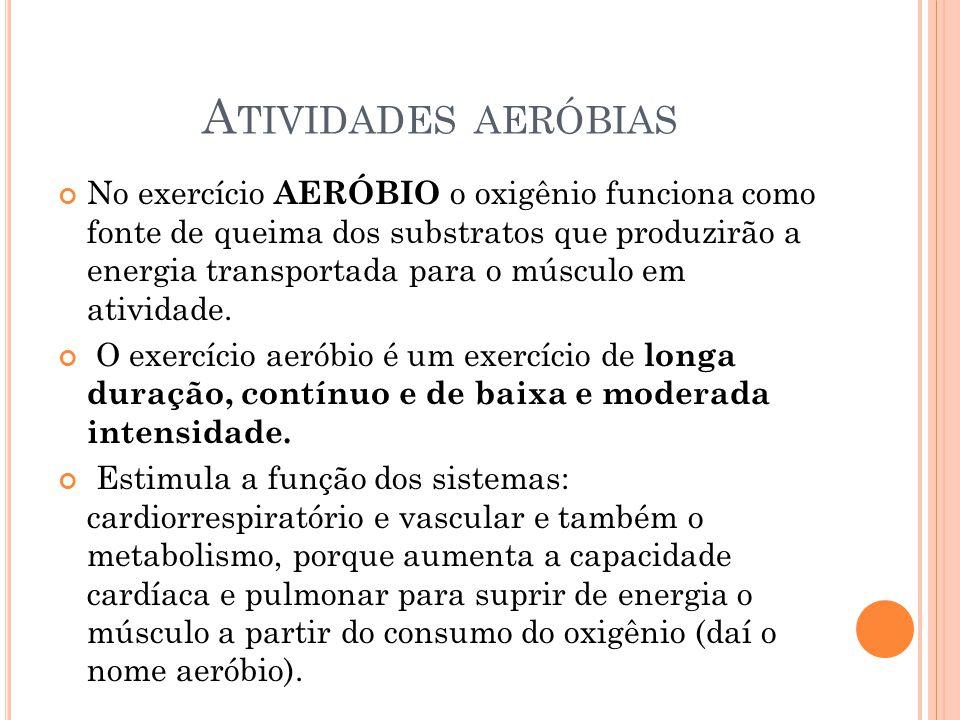 Atividades aeróbias