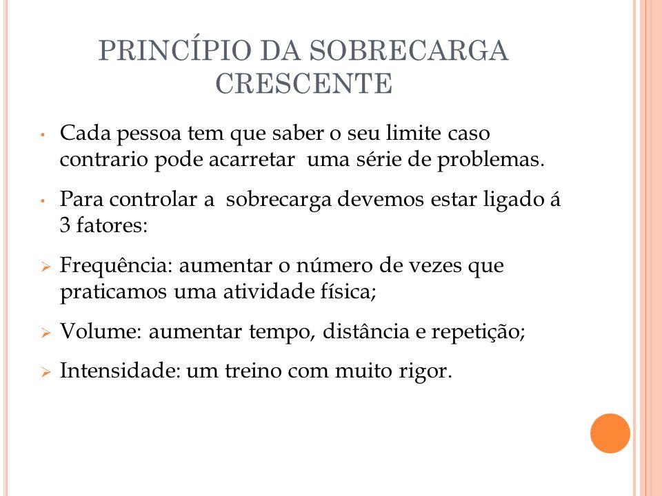 PRINCÍPIO DA SOBRECARGA CRESCENTE
