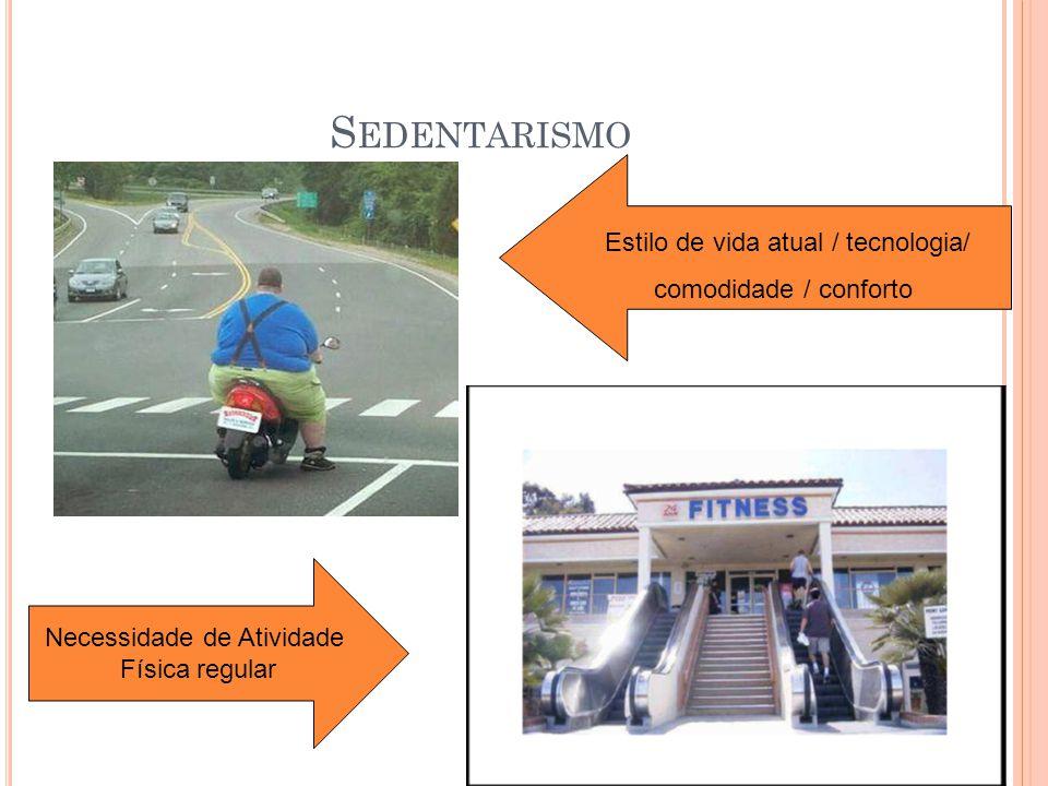Sedentarismo Estilo de vida atual / tecnologia/ comodidade / conforto