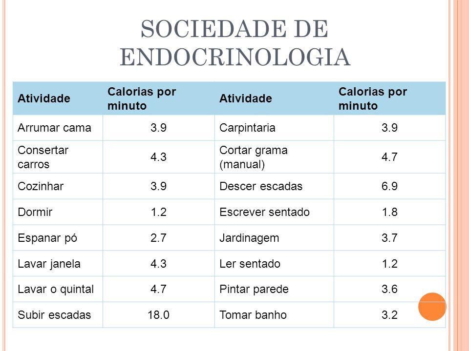 SOCIEDADE DE ENDOCRINOLOGIA