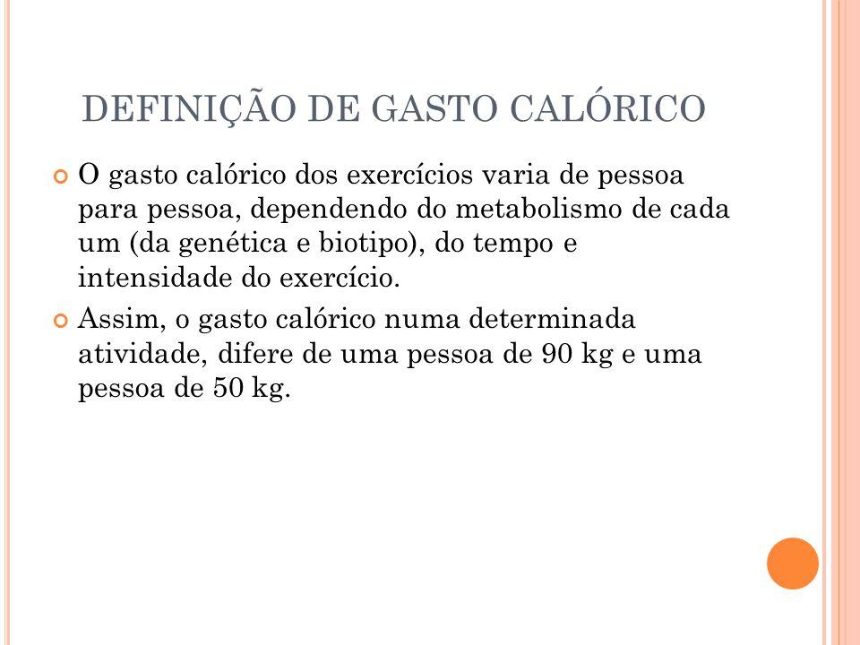 DEFINIÇÃO DE GASTO CALÓRICO