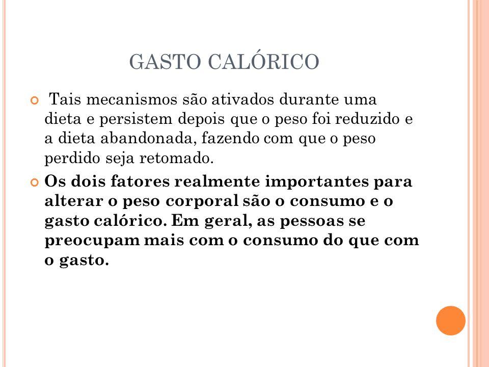 GASTO CALÓRICO