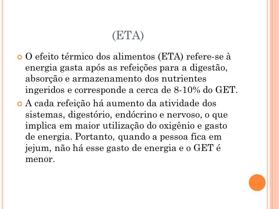 (ETA)