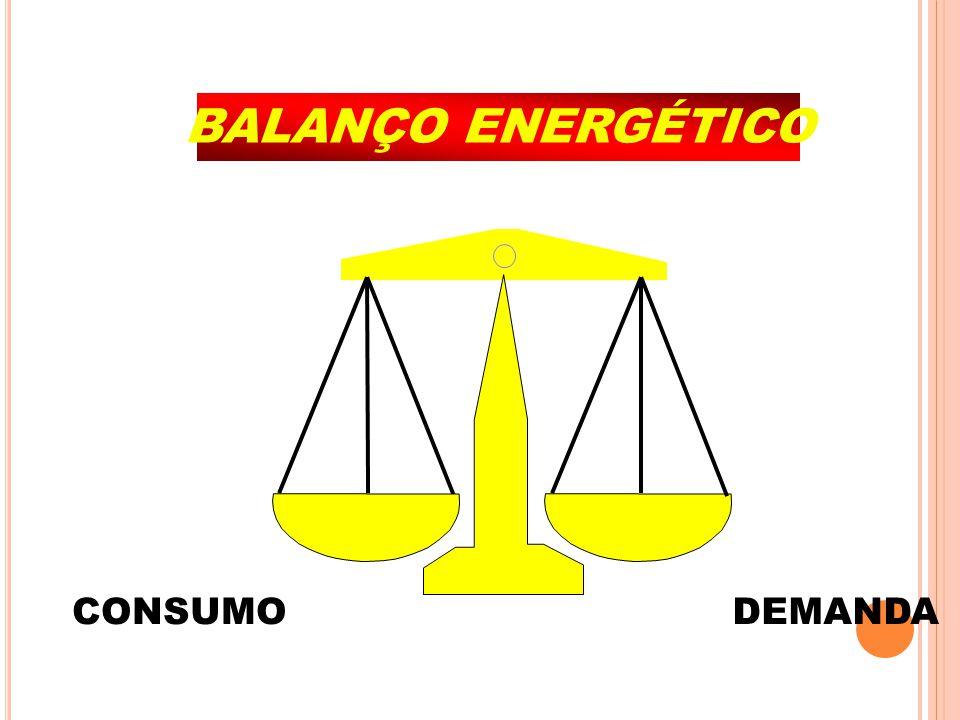 BALANÇO ENERGÉTICO CONSUMO DEMANDA 70