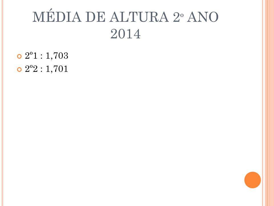 MÉDIA DE ALTURA 2º ANO 2014 2º1 : 1,703 2º2 : 1,701