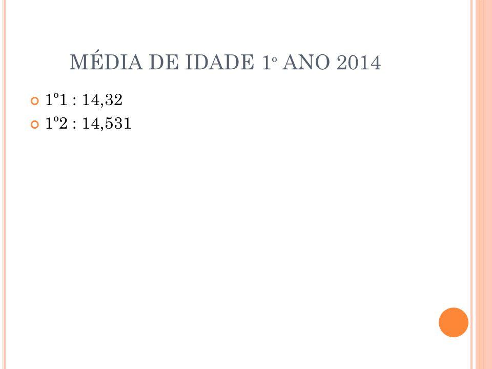 MÉDIA DE IDADE 1º ANO 2014 1º1 : 14,32 1º2 : 14,531