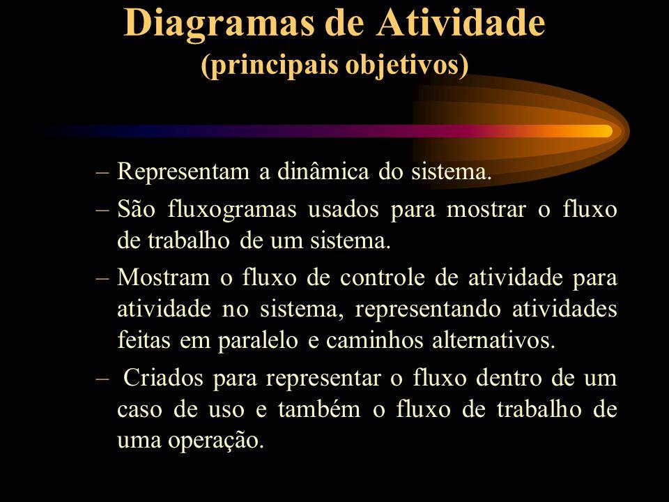 Diagramas de Atividade (principais objetivos)
