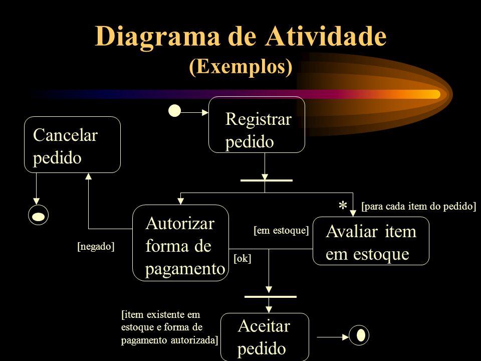 Diagrama de Atividade (Exemplos)