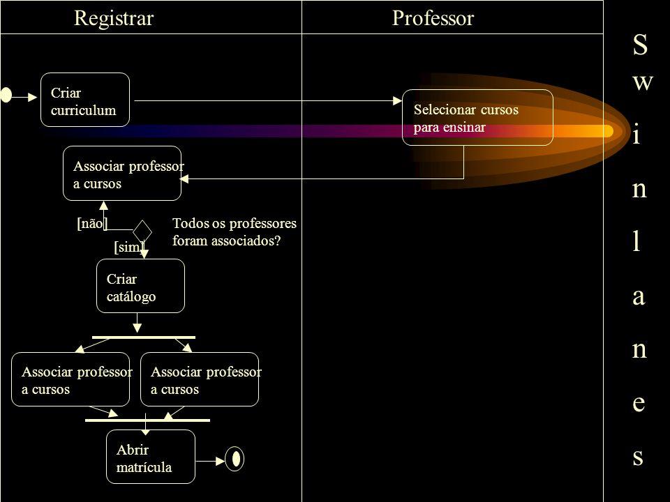 Sw i n l a e s Registrar Professor Criar curriculum Selecionar cursos