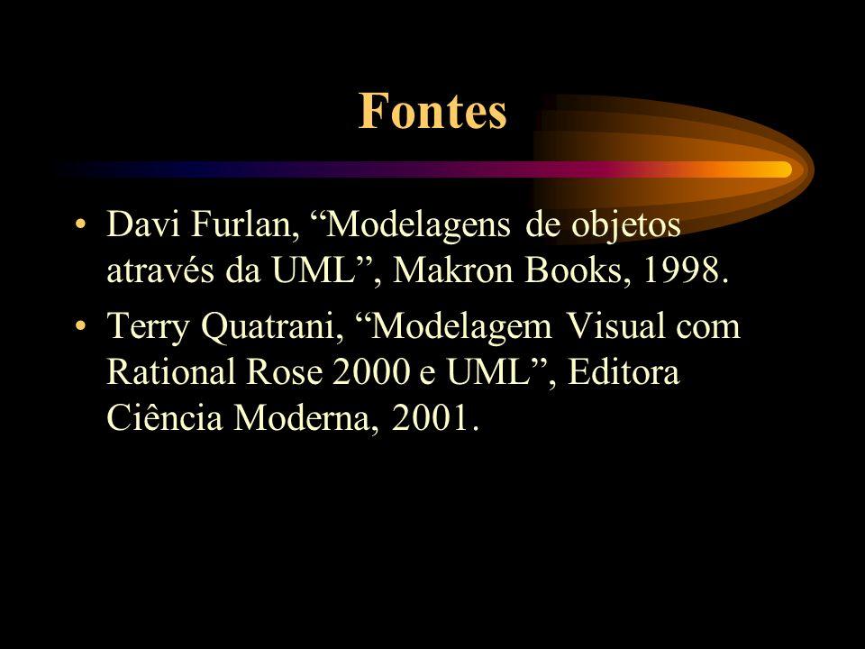 Fontes Davi Furlan, Modelagens de objetos através da UML , Makron Books, 1998.