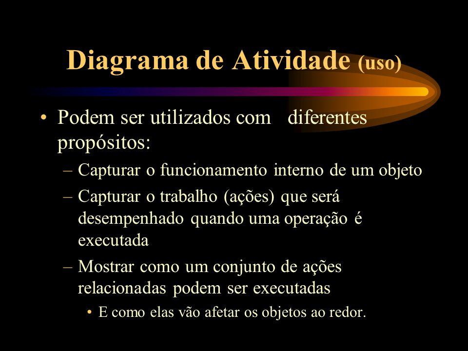Diagrama de Atividade (uso)