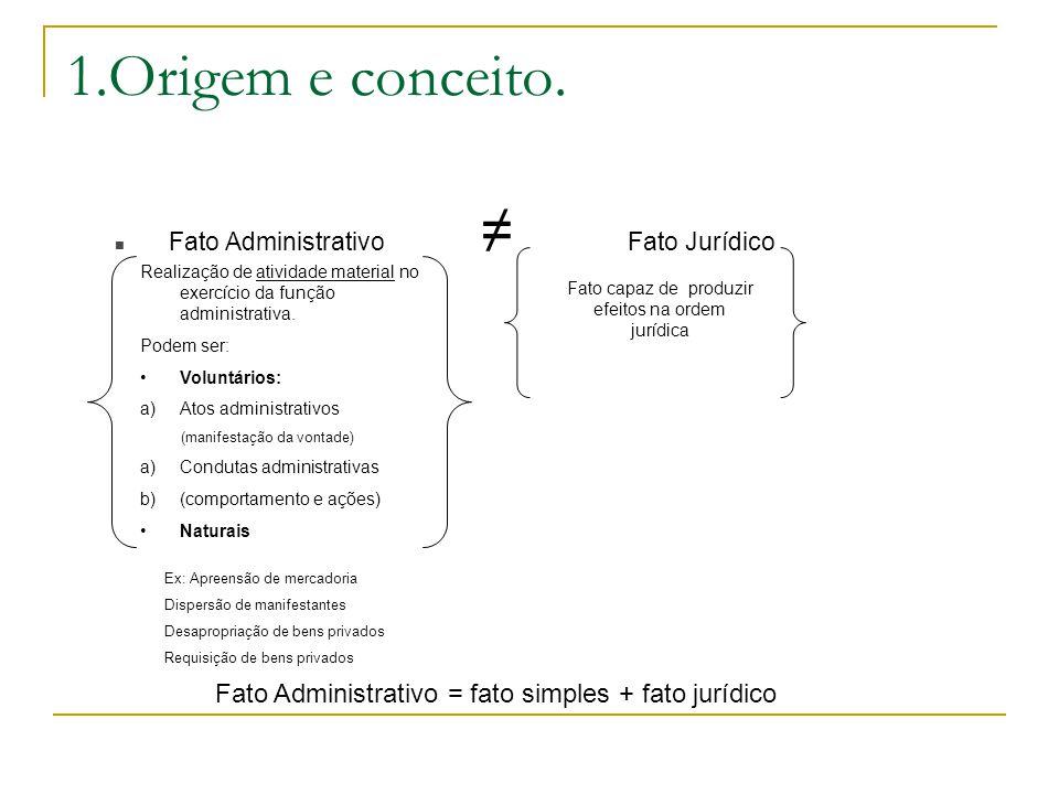 1.Origem e conceito. Fato Administrativo ≠ Fato Jurídico.