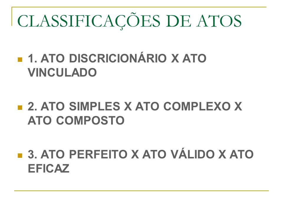 CLASSIFICAÇÕES DE ATOS