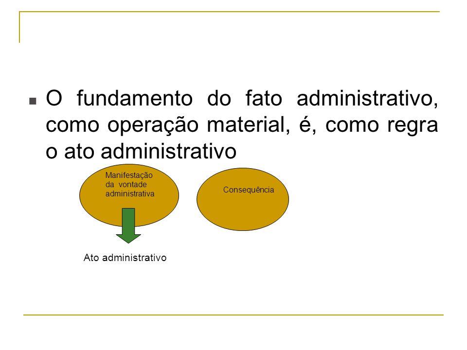 O fundamento do fato administrativo, como operação material, é, como regra o ato administrativo