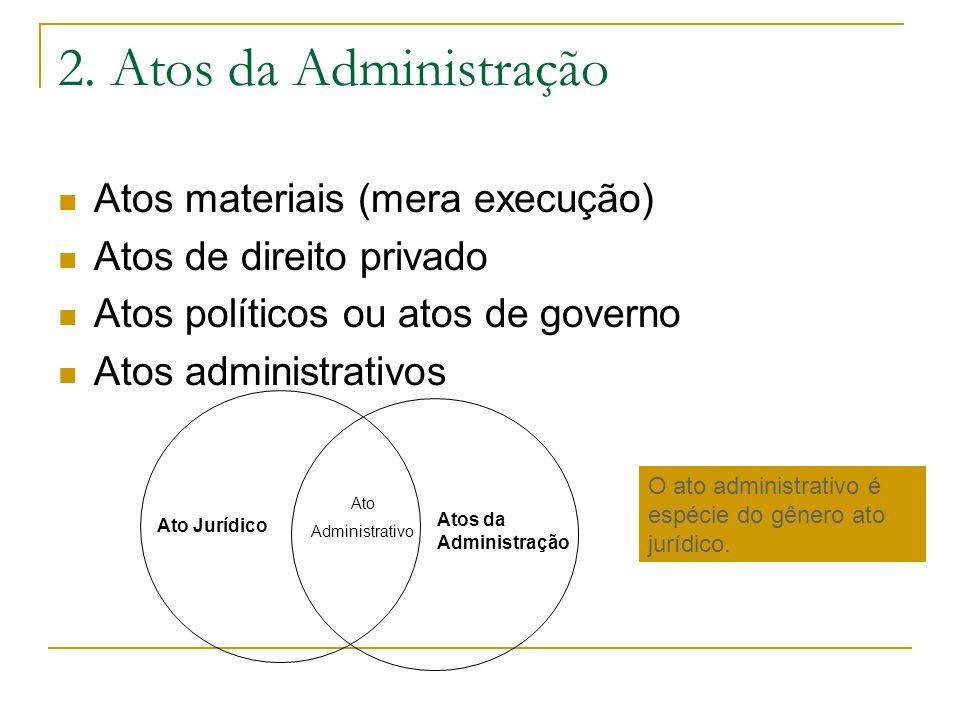 2. Atos da Administração Atos materiais (mera execução)