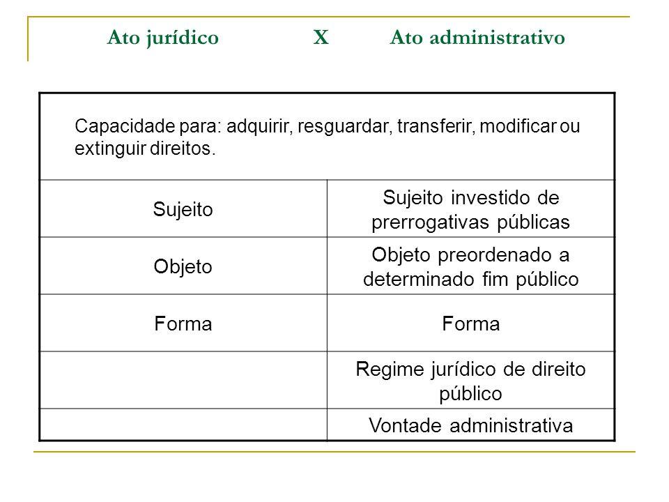 Ato jurídico X Ato administrativo