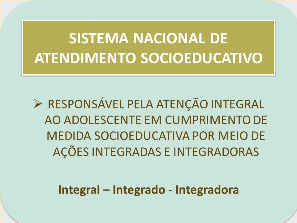 SISTEMA NACIONAL DE ATENDIMENTO SOCIOEDUCATIVO