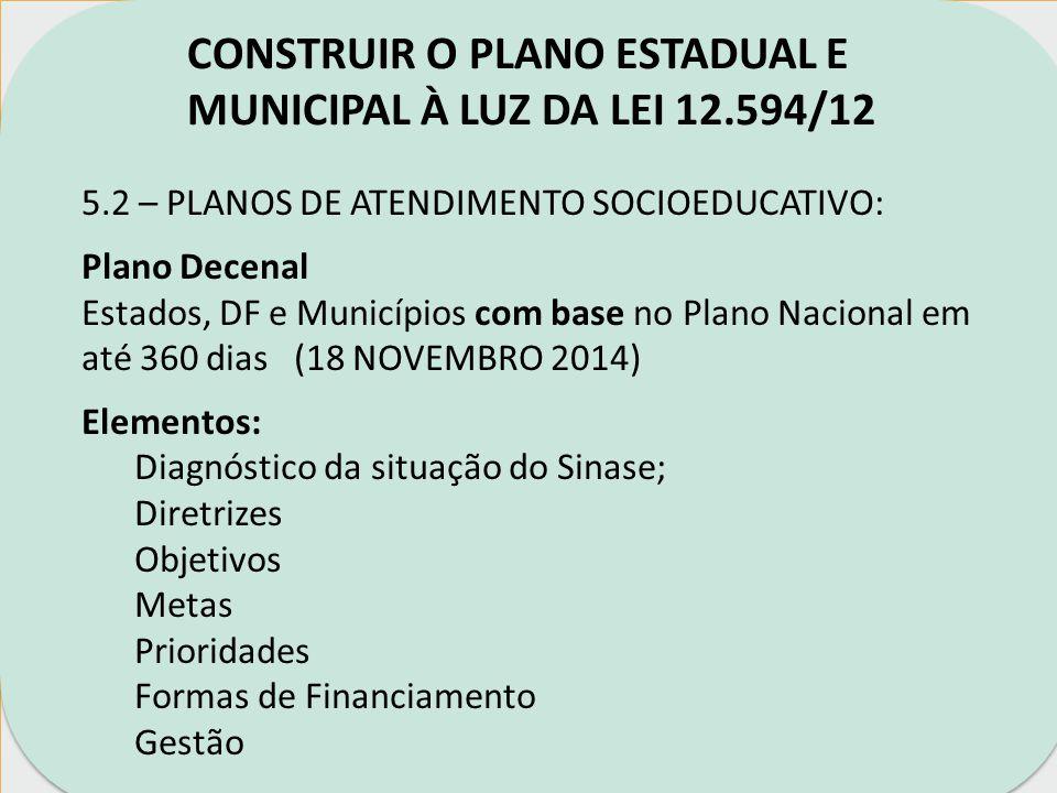 CONSTRUIR O PLANO ESTADUAL E MUNICIPAL À LUZ DA LEI 12.594/12