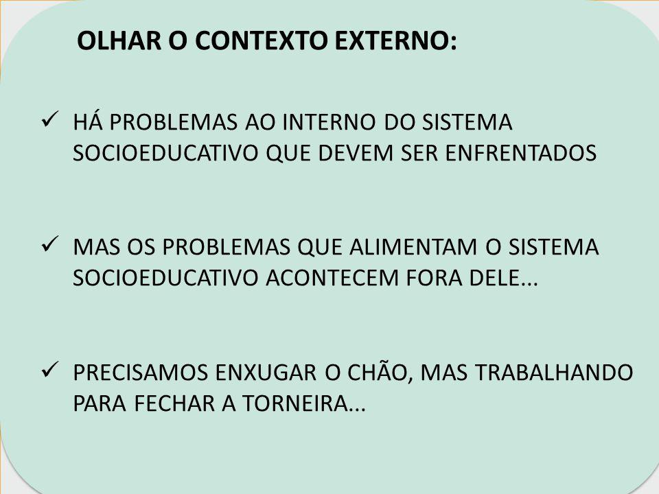 OLHAR O CONTEXTO EXTERNO: