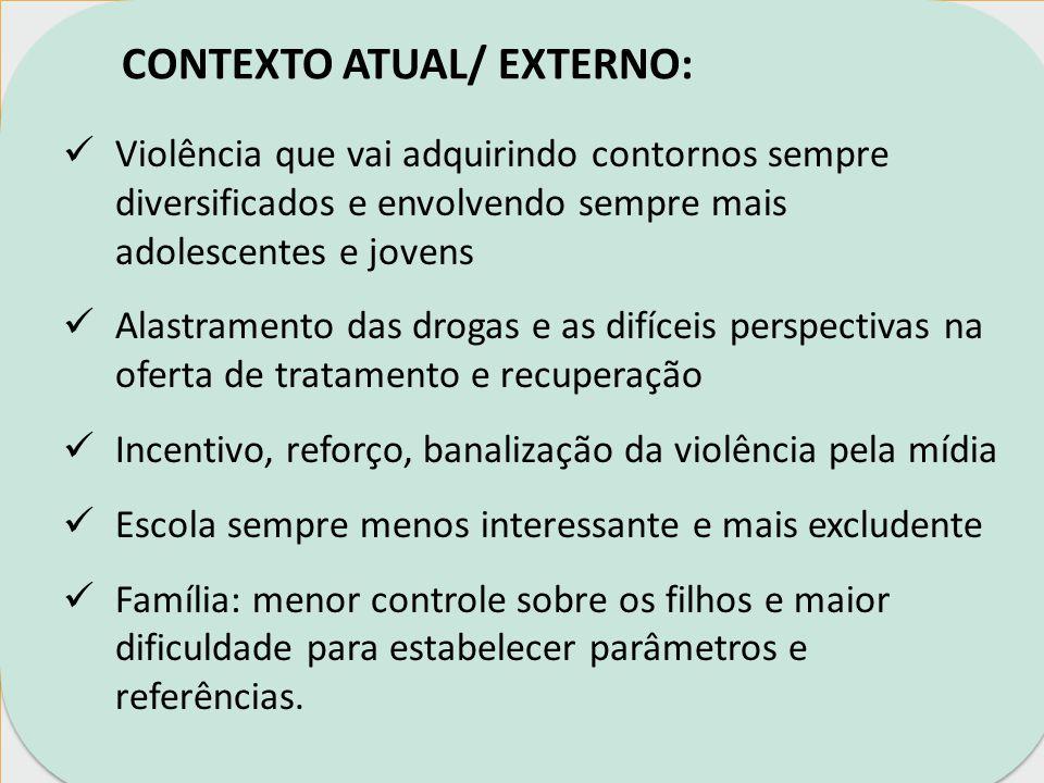 CONTEXTO ATUAL/ EXTERNO: