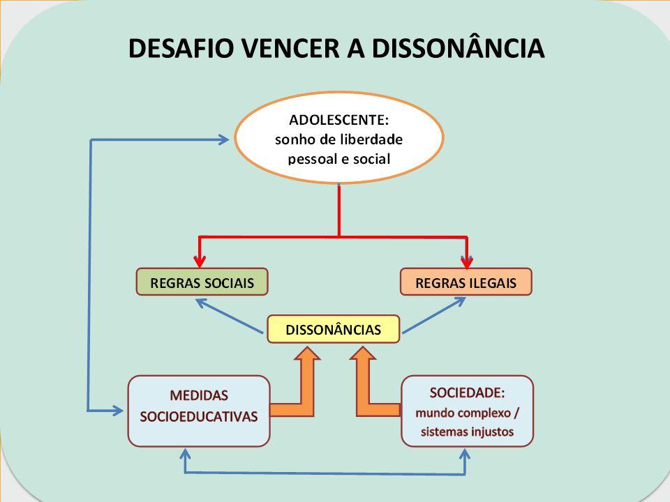 DESAFIO VENCER A DISSONÂNCIA