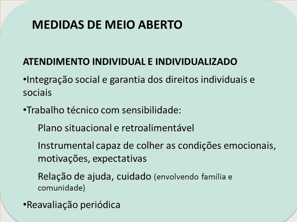 MEDIDAS DE MEIO ABERTO ATENDIMENTO INDIVIDUAL E INDIVIDUALIZADO