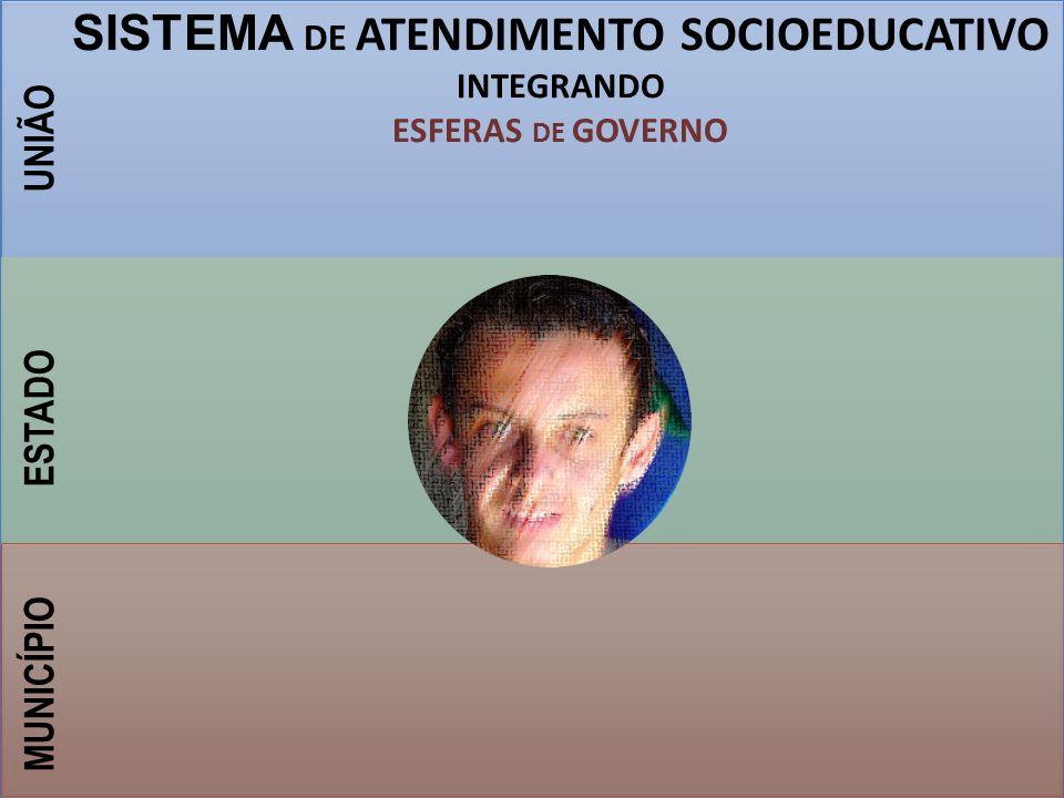 SISTEMA DE ATENDIMENTO SOCIOEDUCATIVO