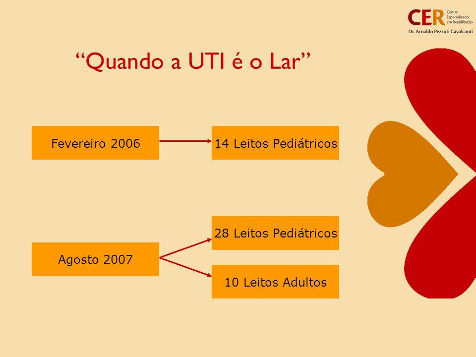 Quando a UTI é o Lar Fevereiro 2006 14 Leitos Pediátricos