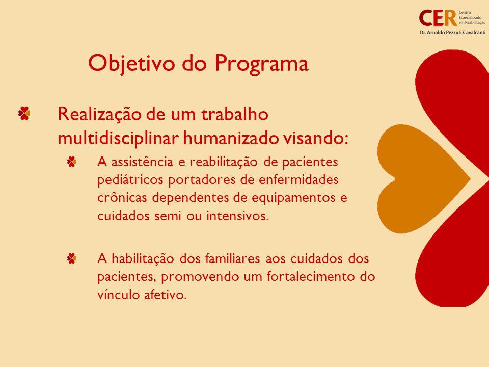 Objetivo do Programa Realização de um trabalho multidisciplinar humanizado visando: