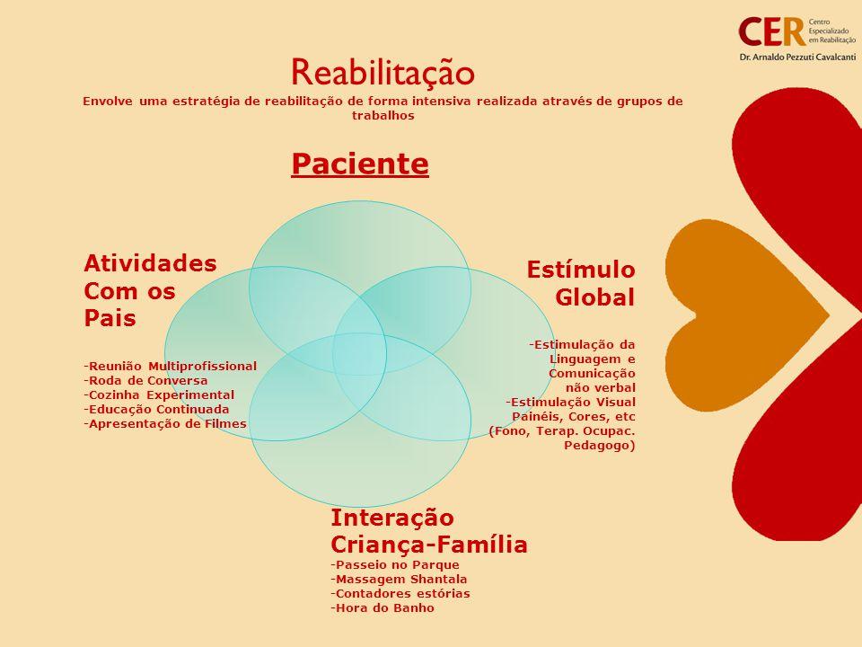 Reabilitação Envolve uma estratégia de reabilitação de forma intensiva realizada através de grupos de trabalhos