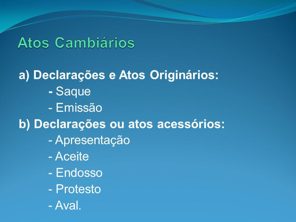 Atos Cambiários a) Declarações e Atos Originários: - Saque - Emissão
