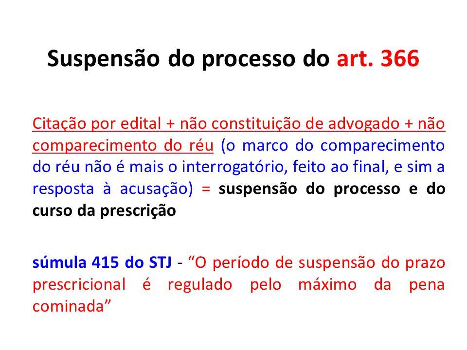 Suspensão do processo do art. 366