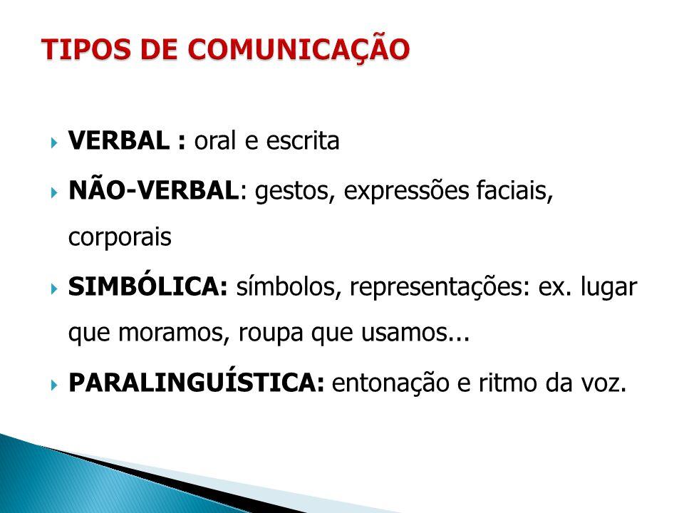 TIPOS DE COMUNICAÇÃO VERBAL : oral e escrita