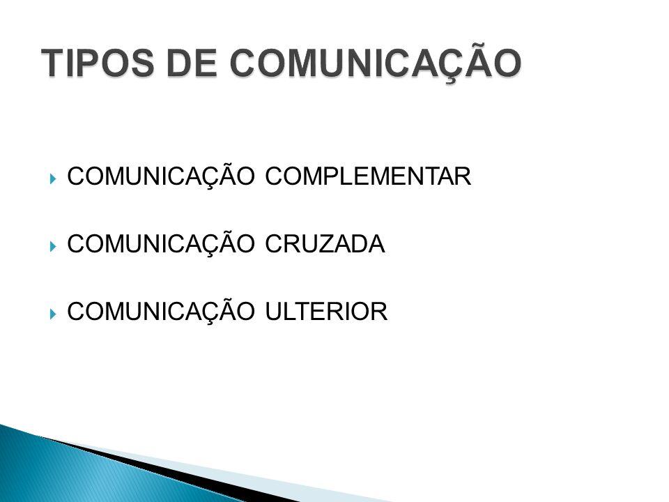 TIPOS DE COMUNICAÇÃO COMUNICAÇÃO COMPLEMENTAR COMUNICAÇÃO CRUZADA