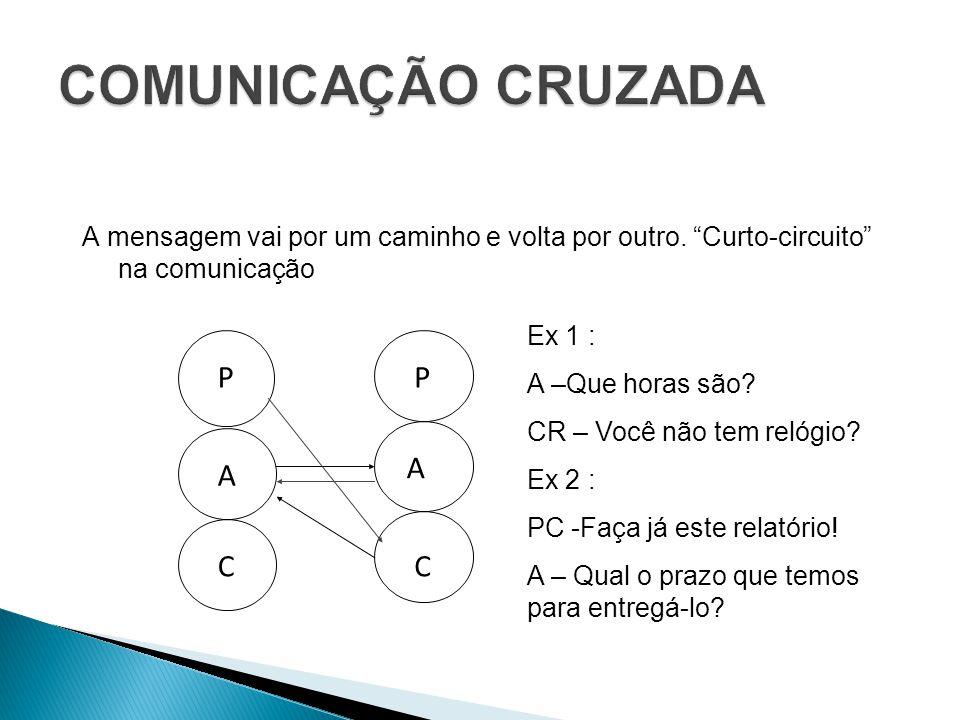 COMUNICAÇÃO CRUZADA P P A A C C