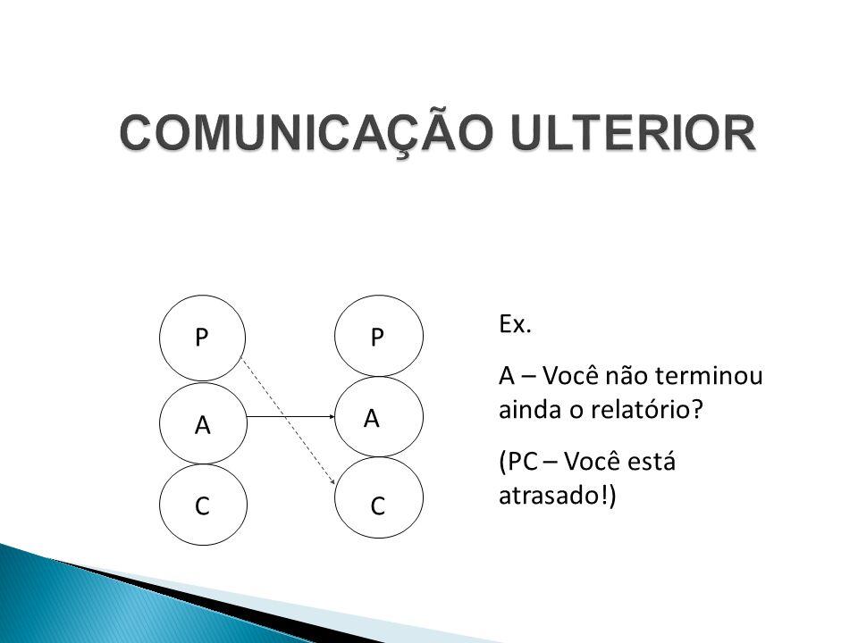 COMUNICAÇÃO ULTERIOR Ex. A – Você não terminou ainda o relatório