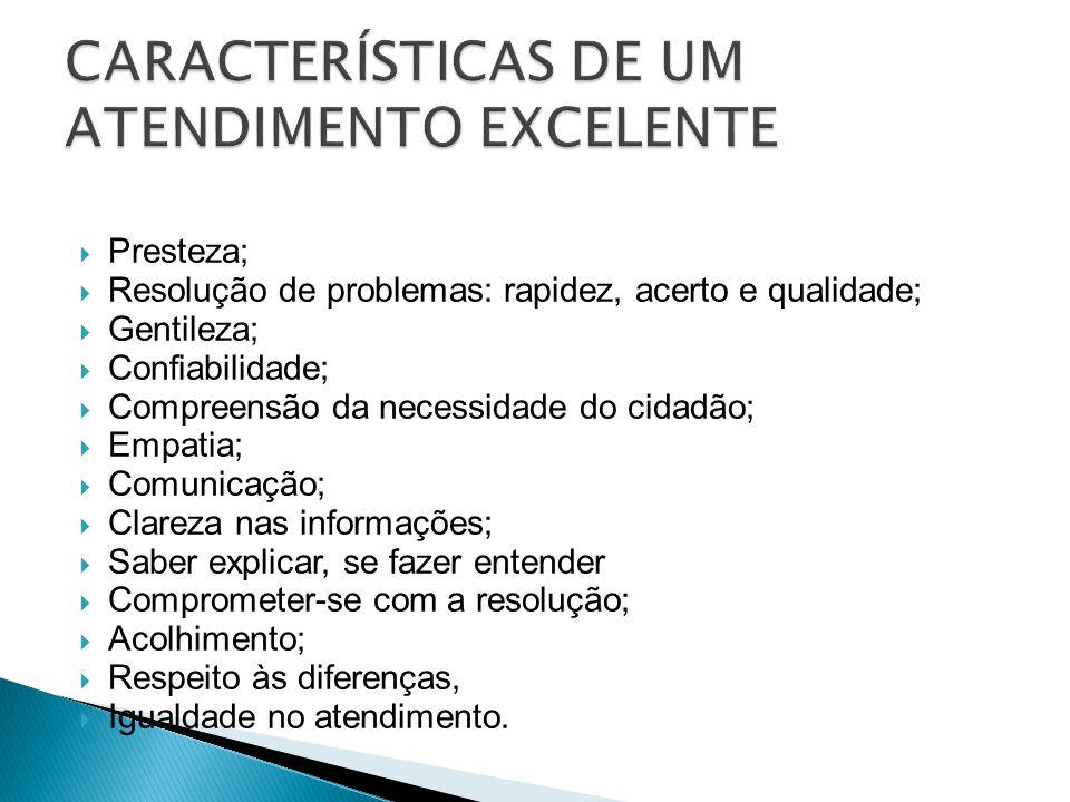 CARACTERÍSTICAS DE UM ATENDIMENTO EXCELENTE