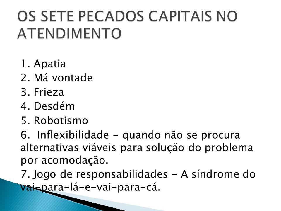OS SETE PECADOS CAPITAIS NO ATENDIMENTO