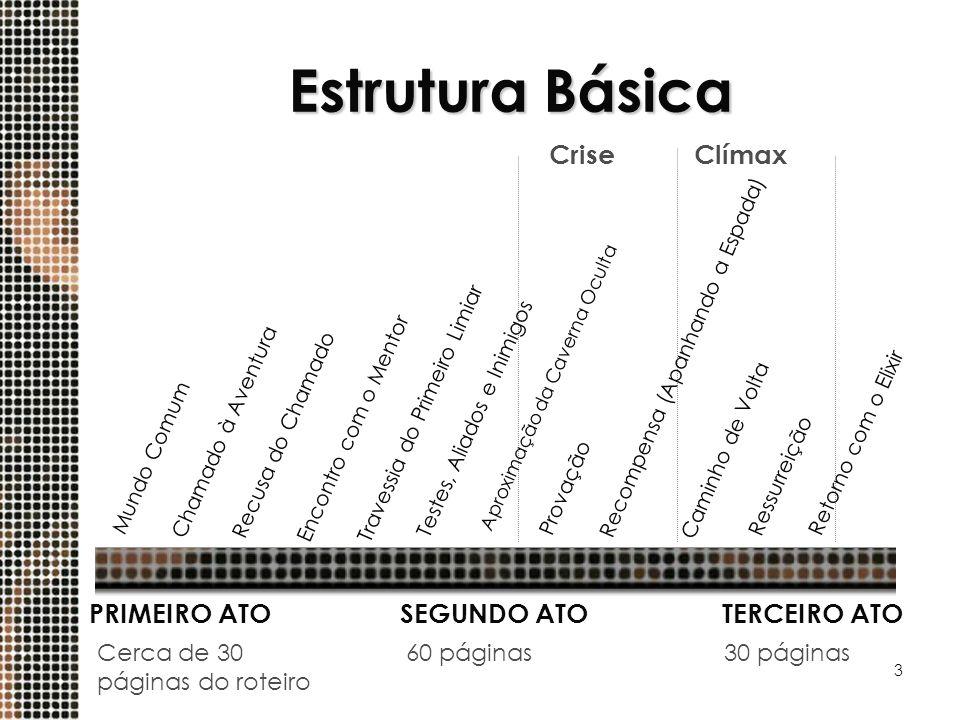 Estrutura Básica Crise Clímax PRIMEIRO ATO SEGUNDO ATO TERCEIRO ATO