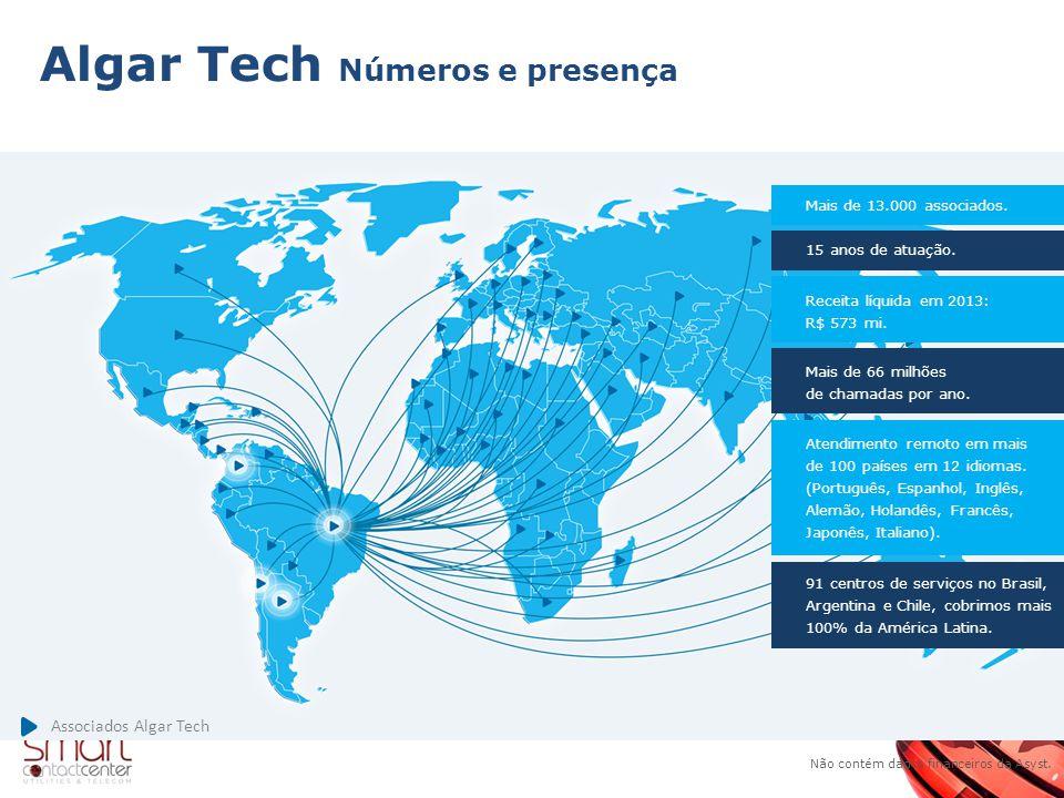 Algar Tech Números e presença