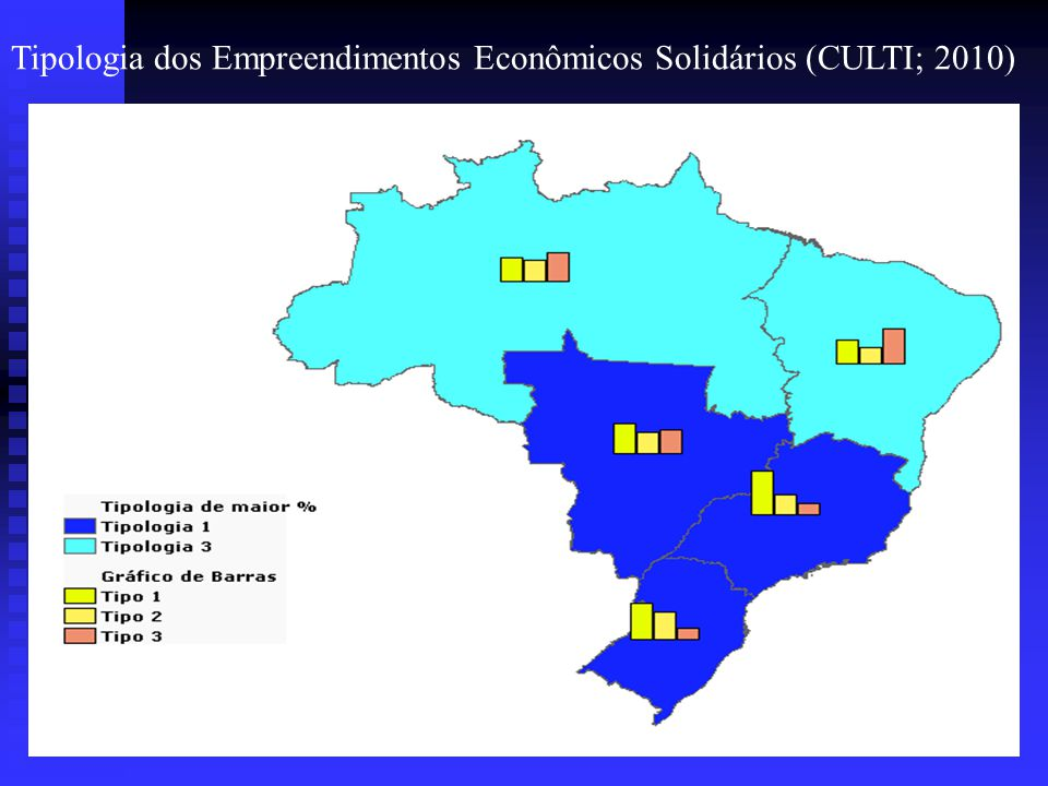 Tipologia dos Empreendimentos Econômicos Solidários (CULTI, 2010)