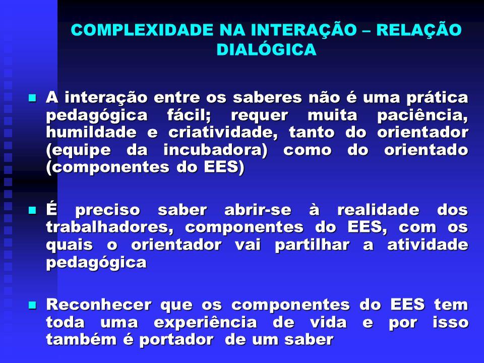 PRINCÍPIOS NORTEADORES DO PROCESSO DE INCUBAÇÃO