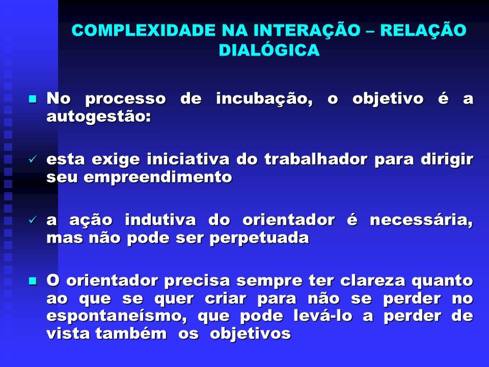 COMPLEXIDADE NA INTERAÇÃO – RELAÇÃO DIALÓGICA