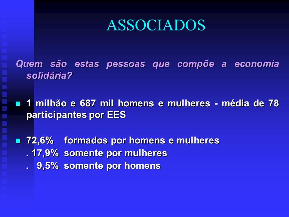 COMERCIALIZAÇÃO Predominantemente nos espaços locais: