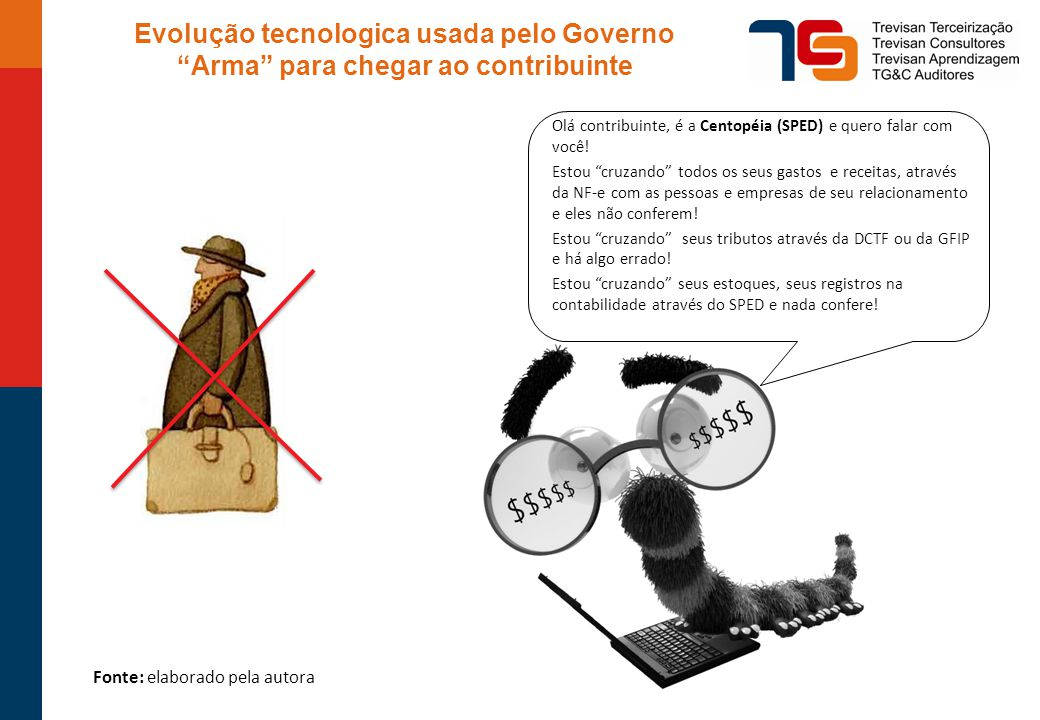 Evolução tecnologica usada pelo Governo