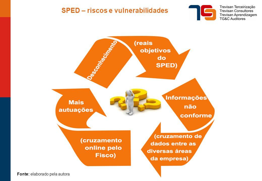 SPED – riscos e vulnerabilidades