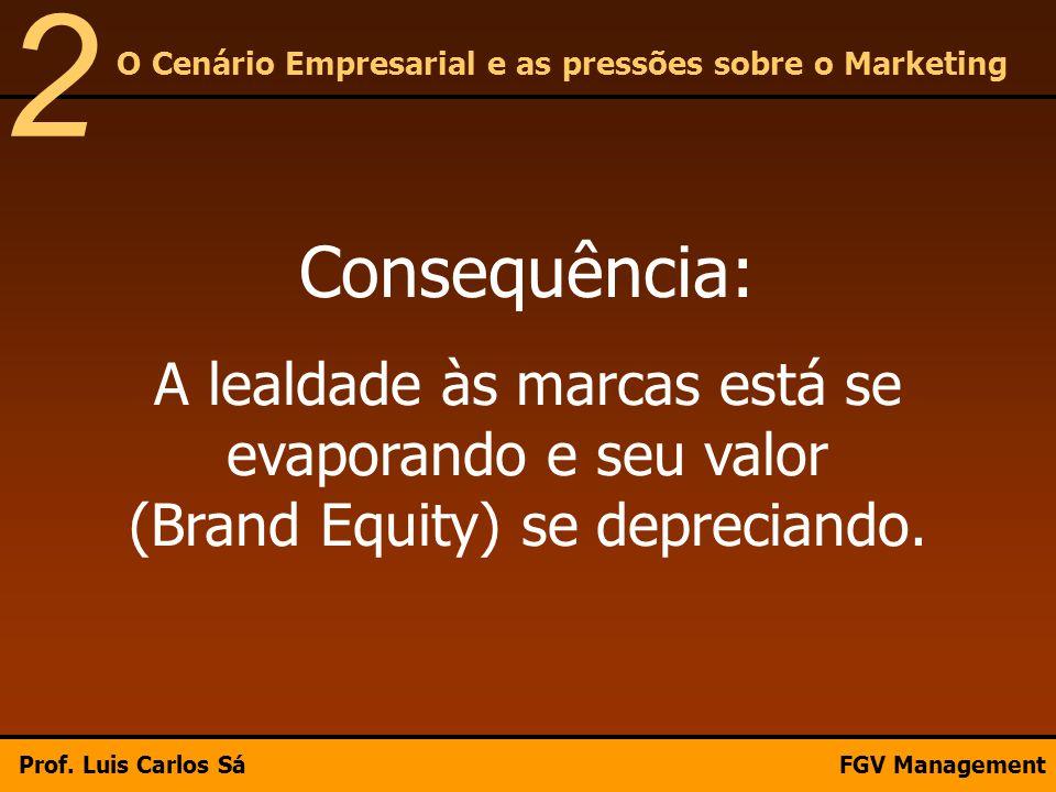 2 O Cenário Empresarial e as pressões sobre o Marketing. Consequência: